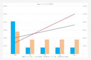 graph3-1
