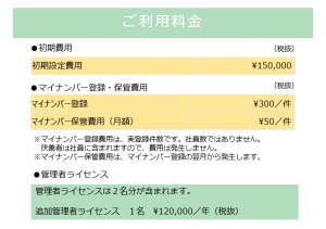 my core-price