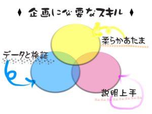 skill-map