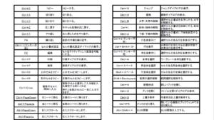 shortcutkey-list